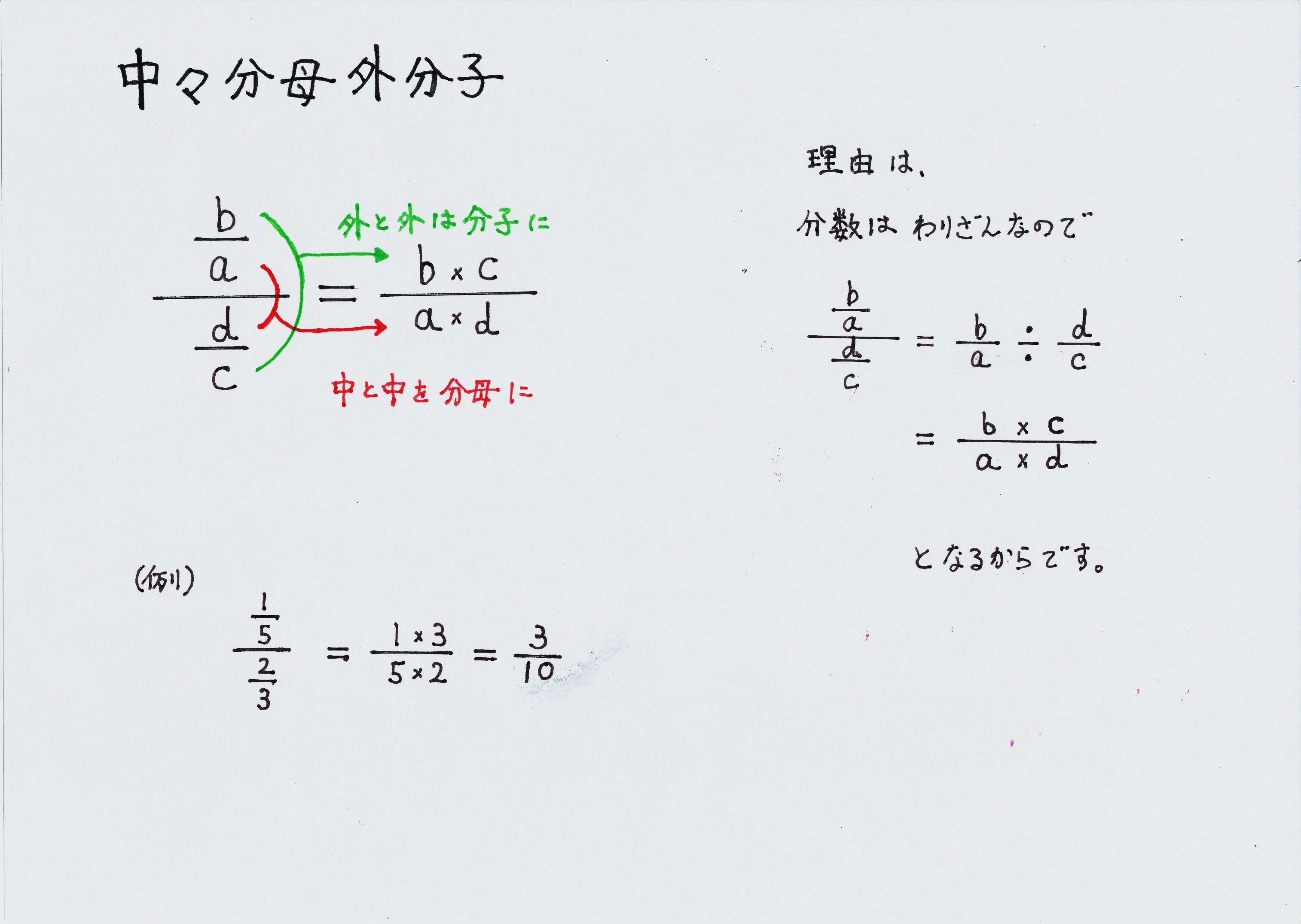 分数 の 計算